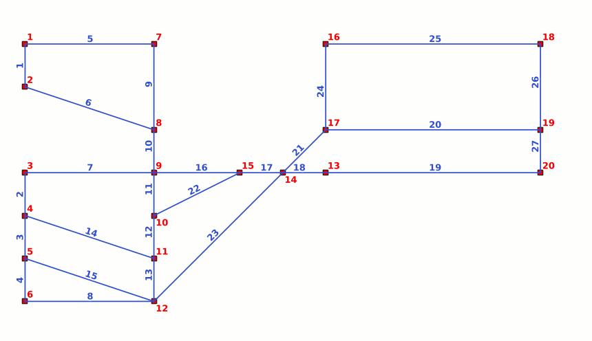 net-example-2