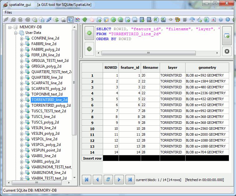 SpatiaLite: DXF