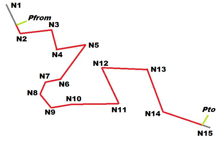 p2p-struct